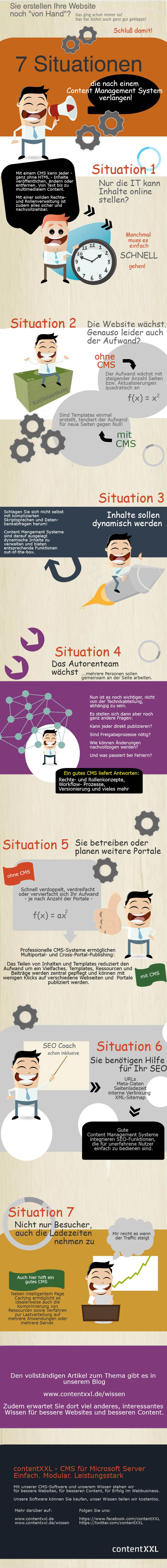 Infografik: 7 Situationen, die nach einem CMS verlangen