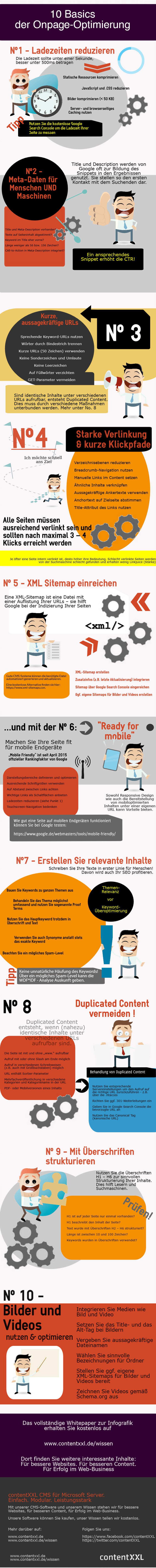 Infografik: SEO Onpage Optimierung